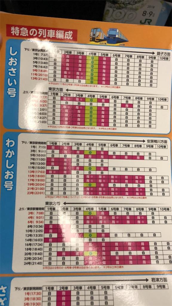 f:id:makoto1002:20181130040214j:image