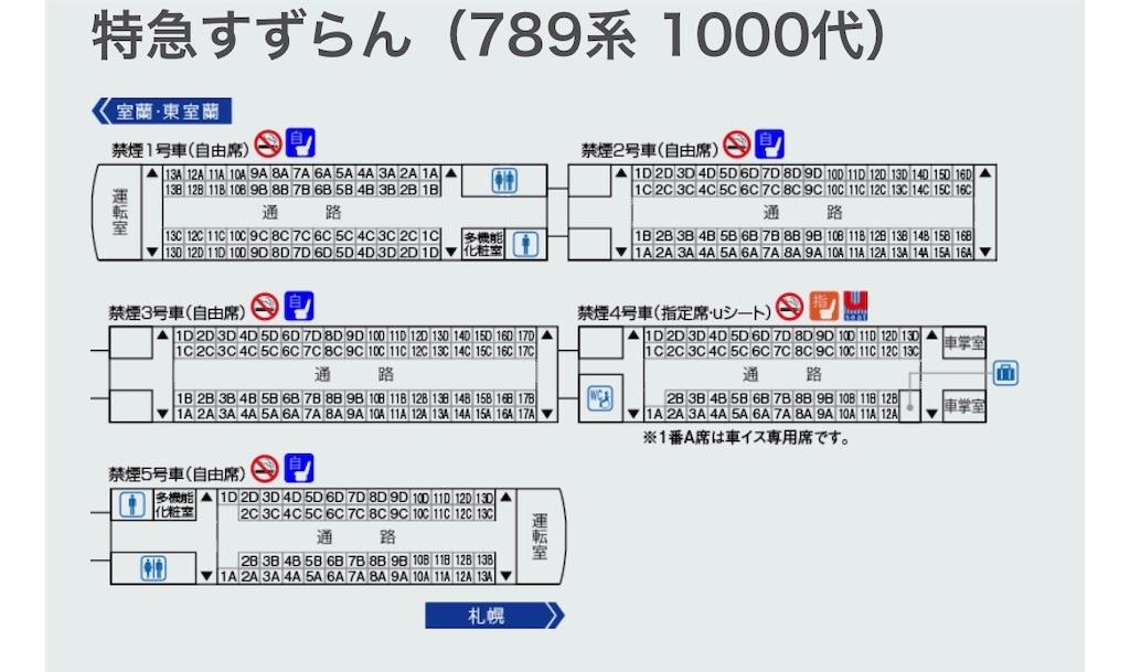 f:id:makoto1002:20190223154301j:image