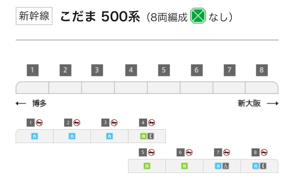 f:id:makoto1002:20190227035210j:image