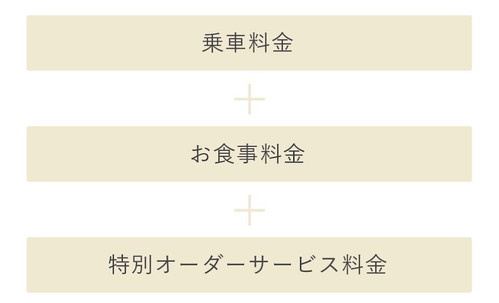 f:id:makoto1002:20190410040649j:image