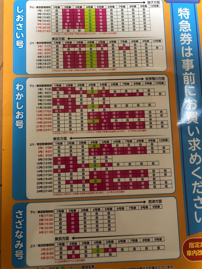f:id:makoto1002:20190418203802j:image