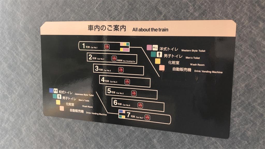 f:id:makoto1002:20190420155750j:image
