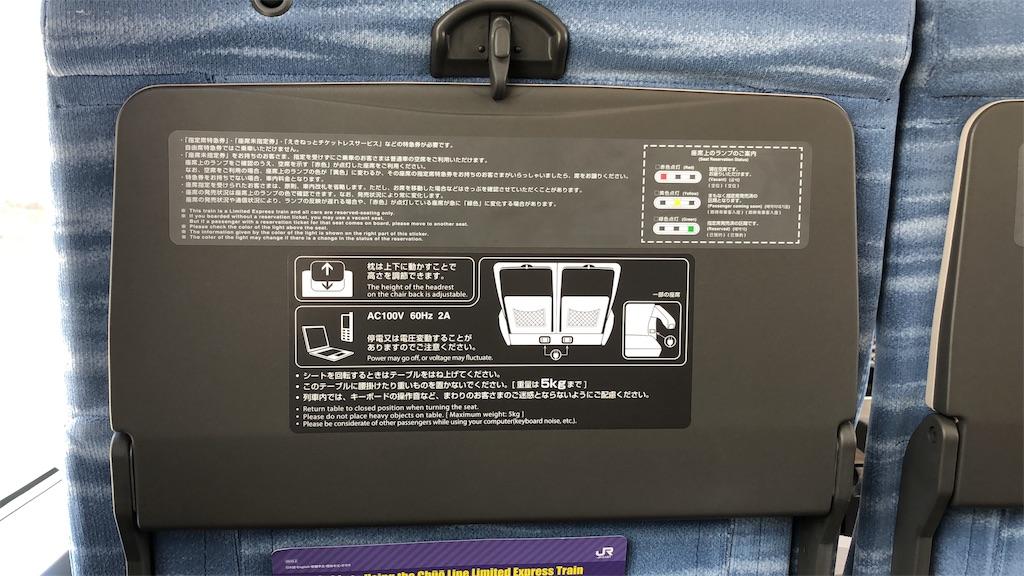 f:id:makoto1002:20190421112952j:image