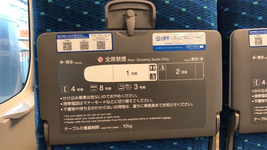 f:id:makoto1002:20190501003527j:image
