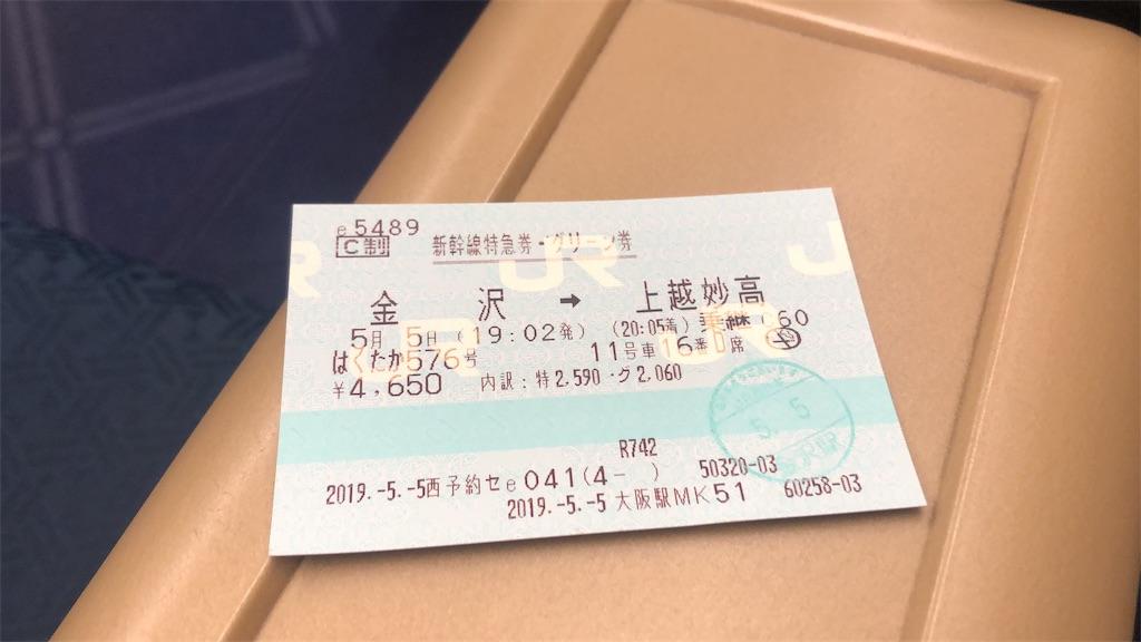 f:id:makoto1002:20190505194225j:image