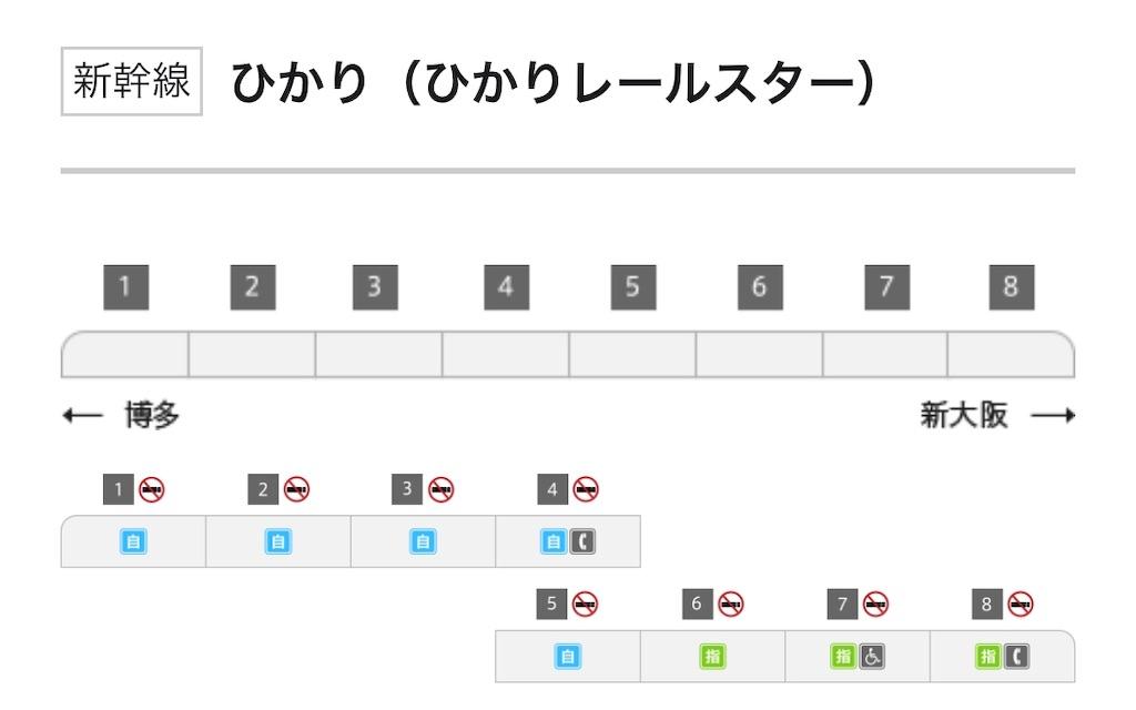 f:id:makoto1002:20190805232030j:image