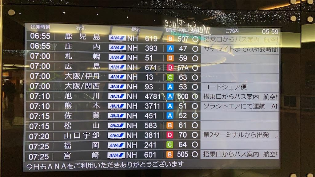 f:id:makoto1002:20200113120950j:image
