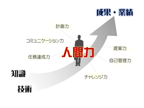 f:id:makoto19881210:20160729014157p:plain