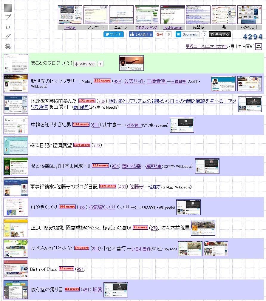 f:id:makoto261025kun:20160827205607j:plain