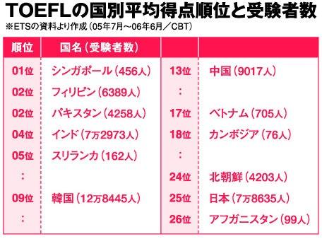 f:id:makoto261025kun:20160905212717j:plain
