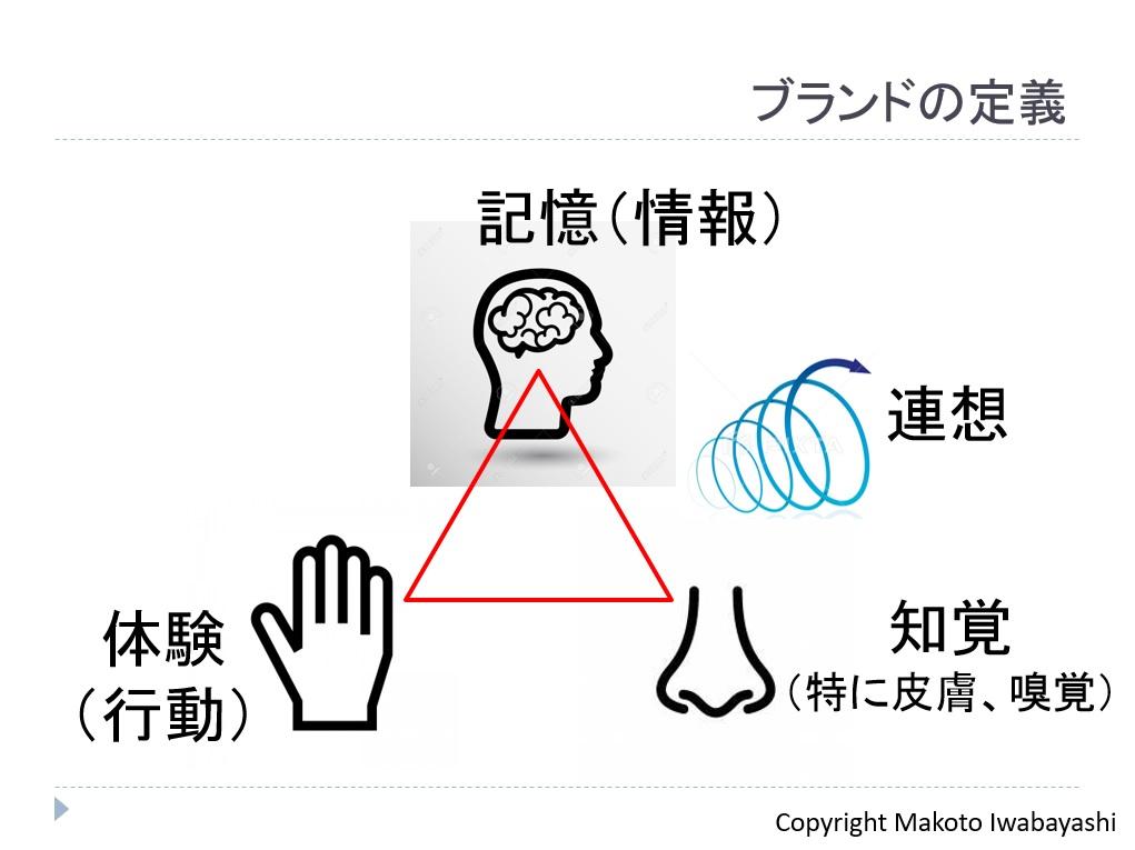 f:id:makoto_iwabayashi:20181210225640j:plain