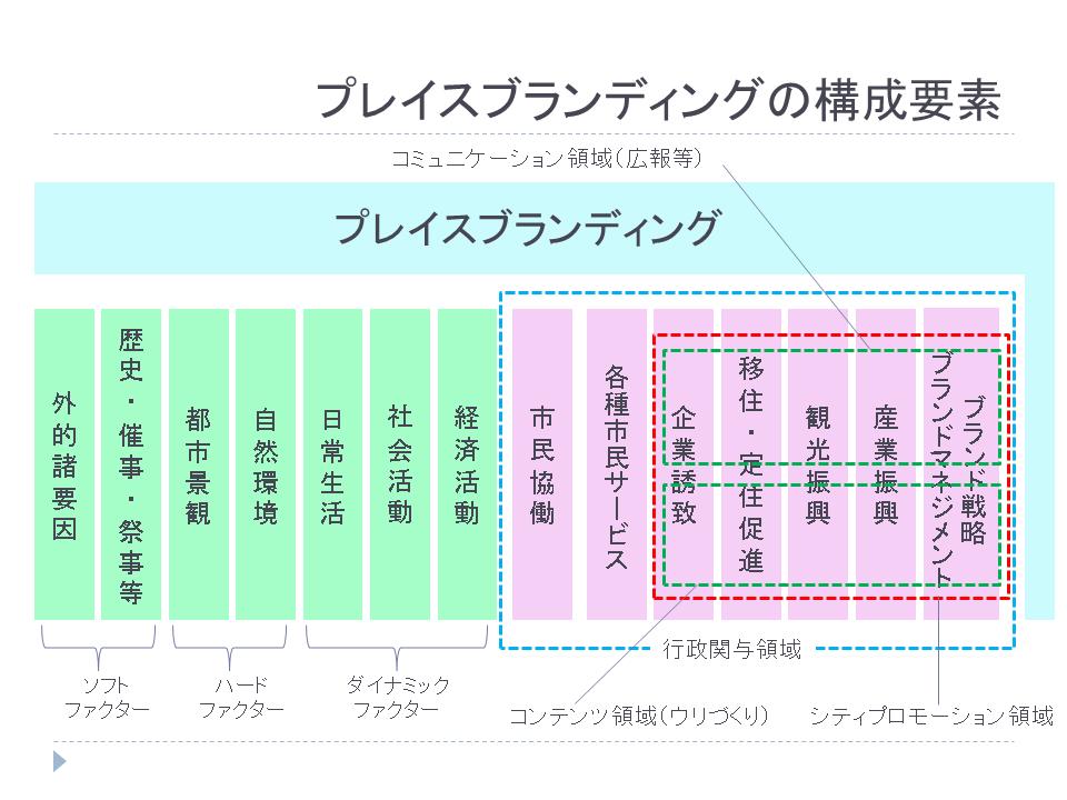 f:id:makoto_iwabayashi:20190326153714p:plain