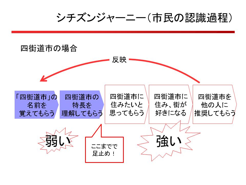 f:id:makoto_iwabayashi:20190410101938p:plain
