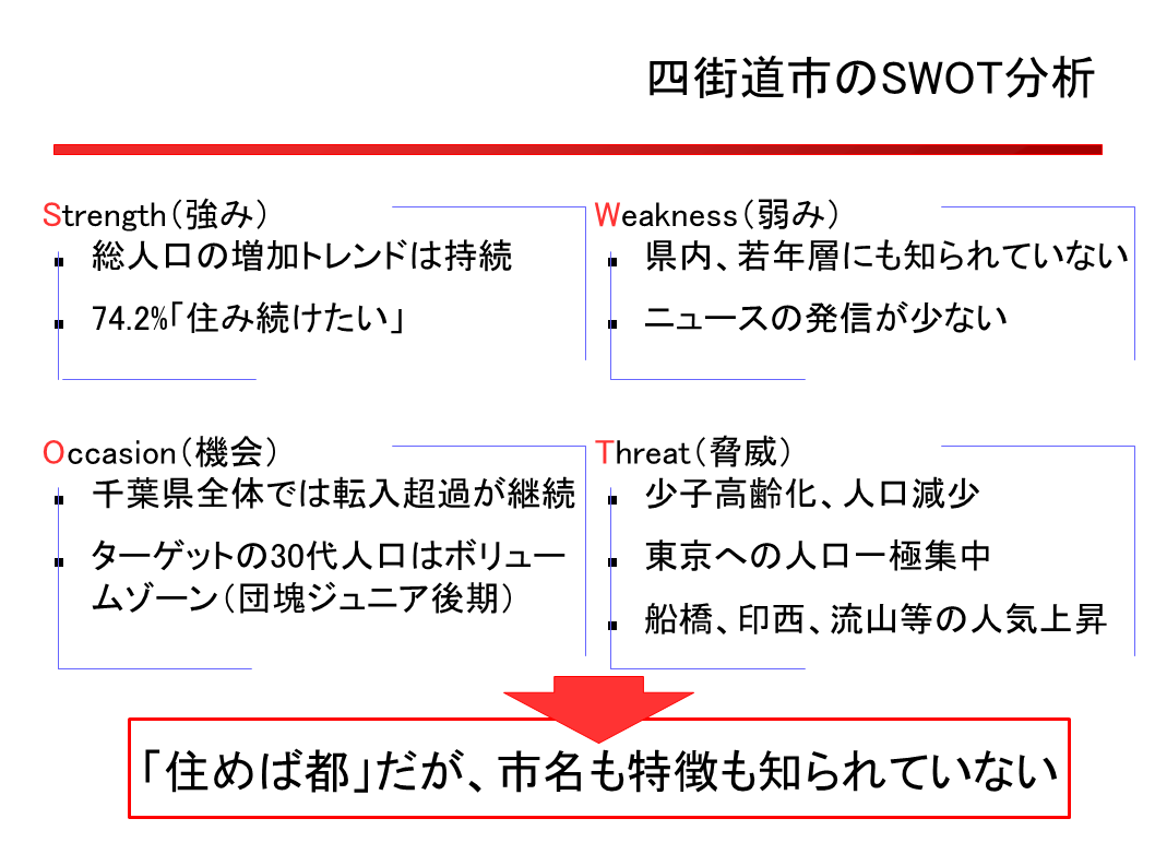f:id:makoto_iwabayashi:20190514092102p:plain
