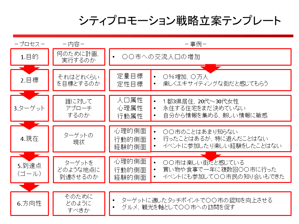 f:id:makoto_iwabayashi:20190520141644p:plain