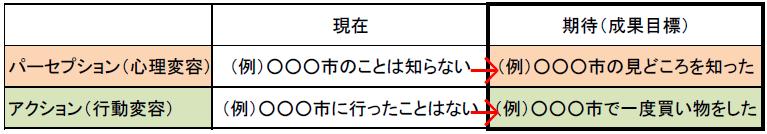 f:id:makoto_iwabayashi:20191128150244p:plain