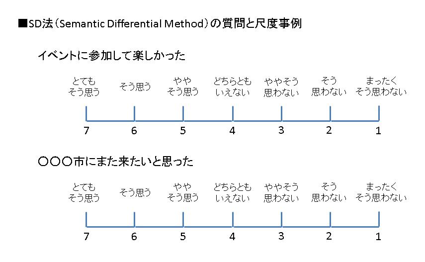 f:id:makoto_iwabayashi:20191202110900p:plain