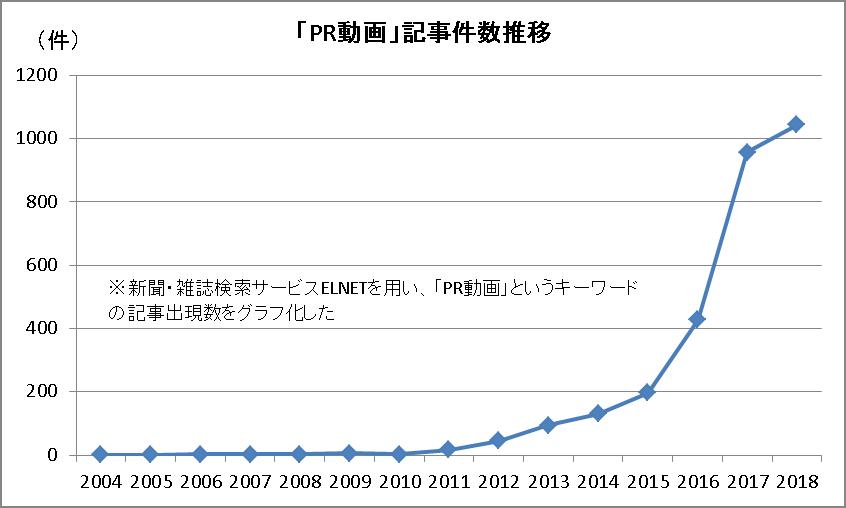 f:id:makoto_iwabayashi:20200213092002p:plain