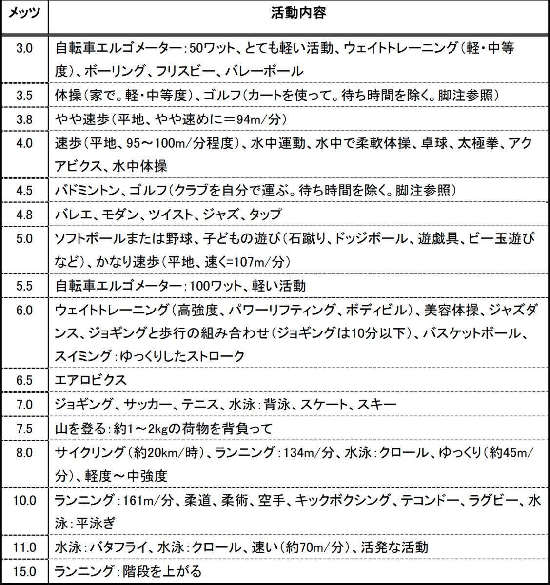 f:id:makoto_yoshihara:20200727163931p:plain