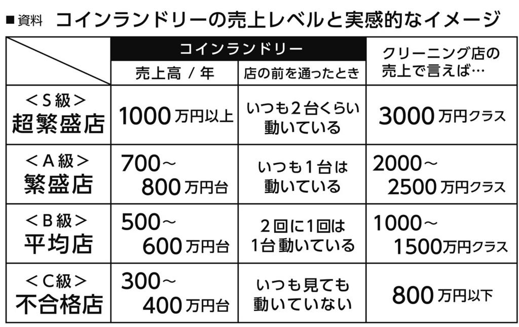 f:id:makotomarron:20170309035858j:plain