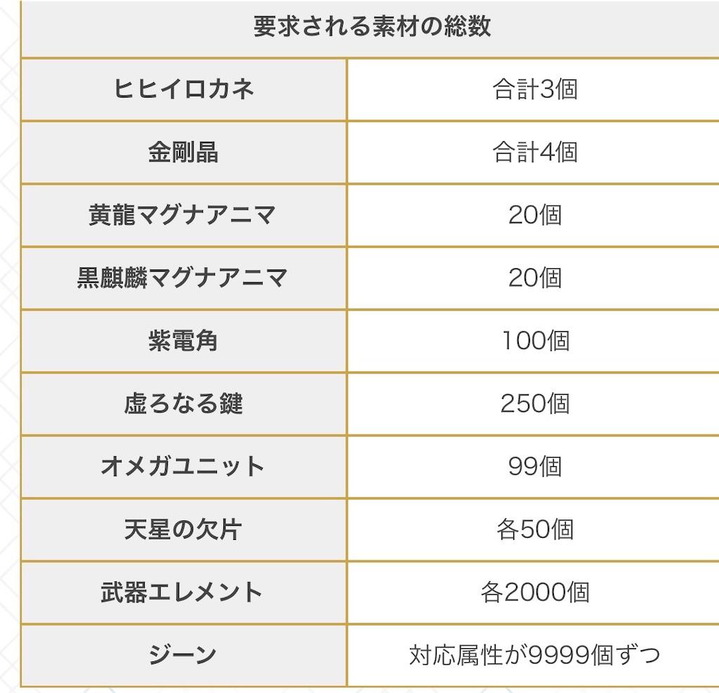 f:id:makotsu11921573:20200612152334j:image