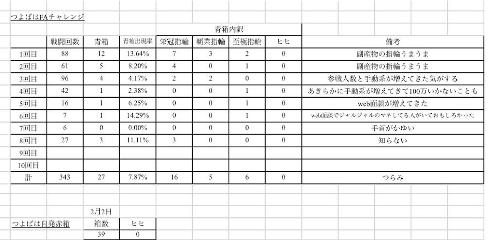 f:id:makotsu11921573:20210202164815j:image