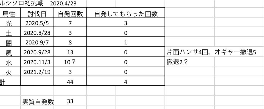 f:id:makotsu11921573:20210222162752j:image