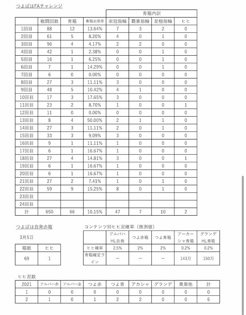 f:id:makotsu11921573:20210305125531j:image