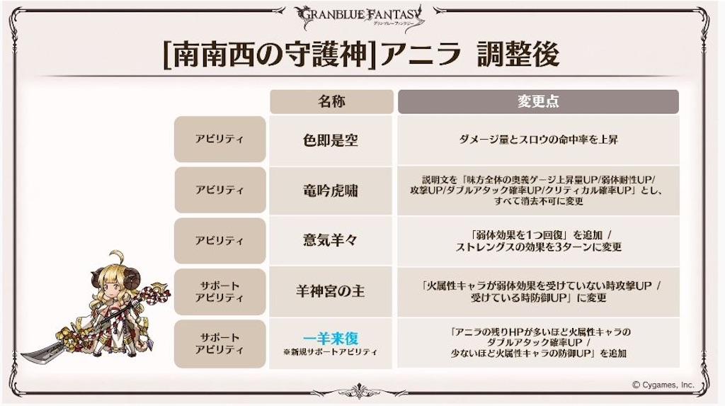 f:id:makotsu11921573:20210309002958j:image