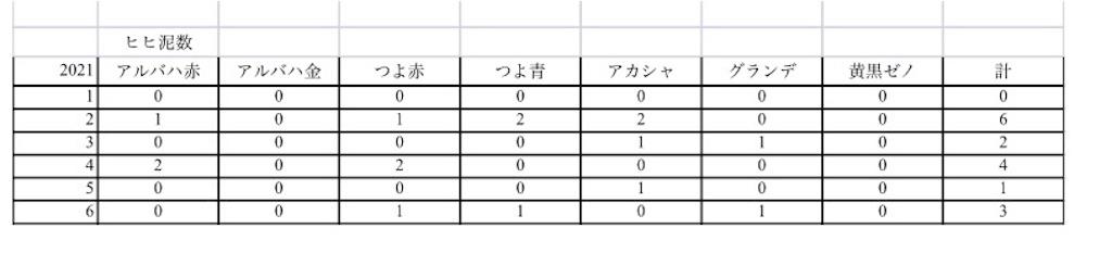 f:id:makotsu11921573:20210705111810j:image