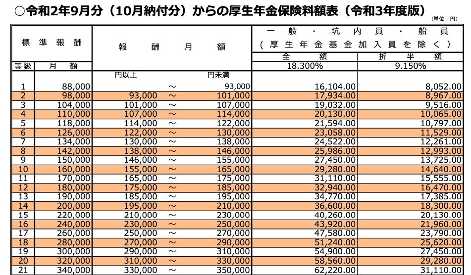 f:id:makotukohahisu:20210404080146p:plain