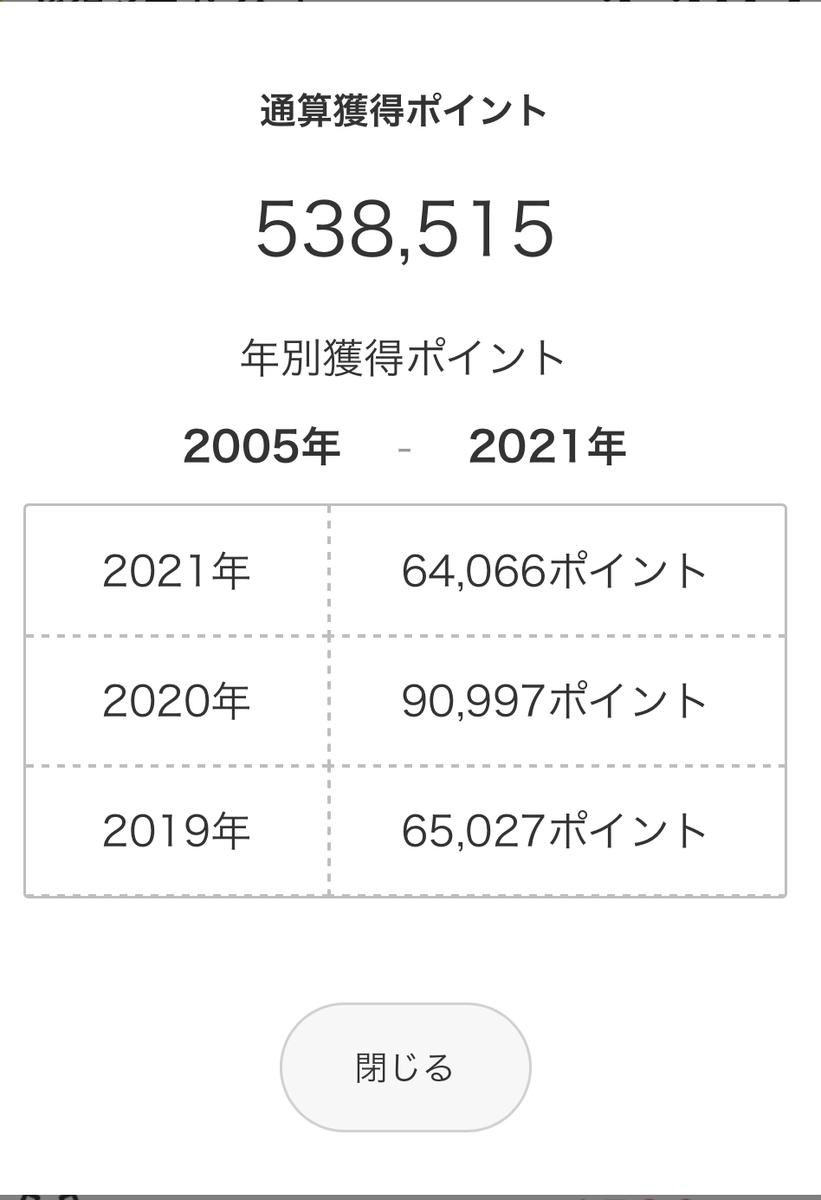f:id:makotukohahisu:20210905223821j:plain