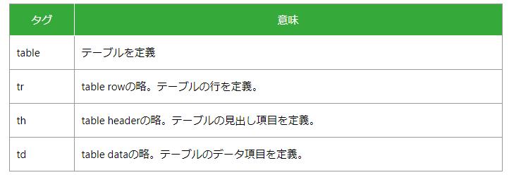 f:id:makoxti:20210306141728p:plain