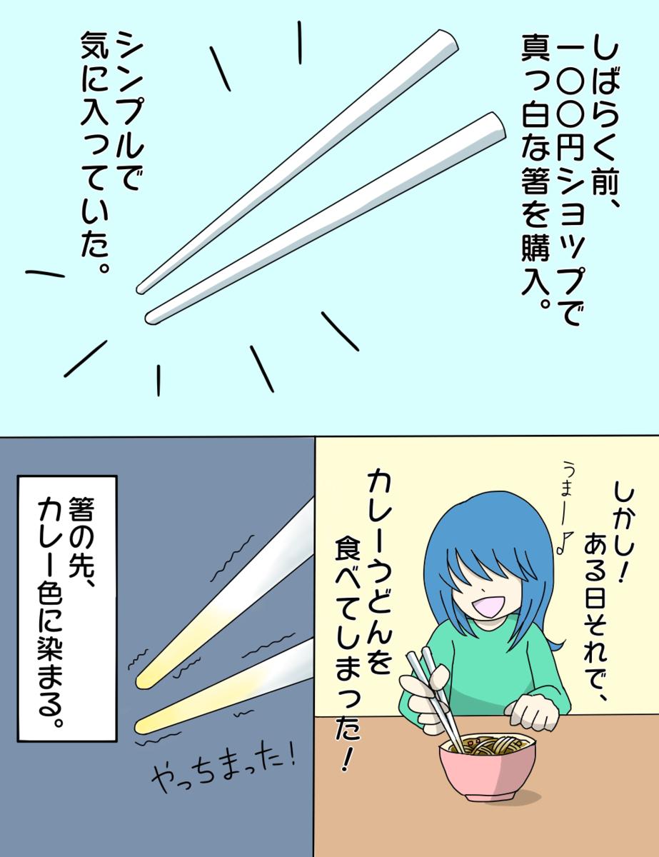 f:id:makumaku456:20210420212035p:plain