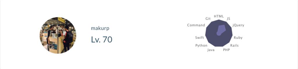 f:id:makurohirata:20170215195000p:plain