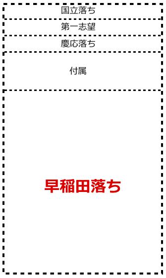 f:id:makurohirata:20170313001407p:plain
