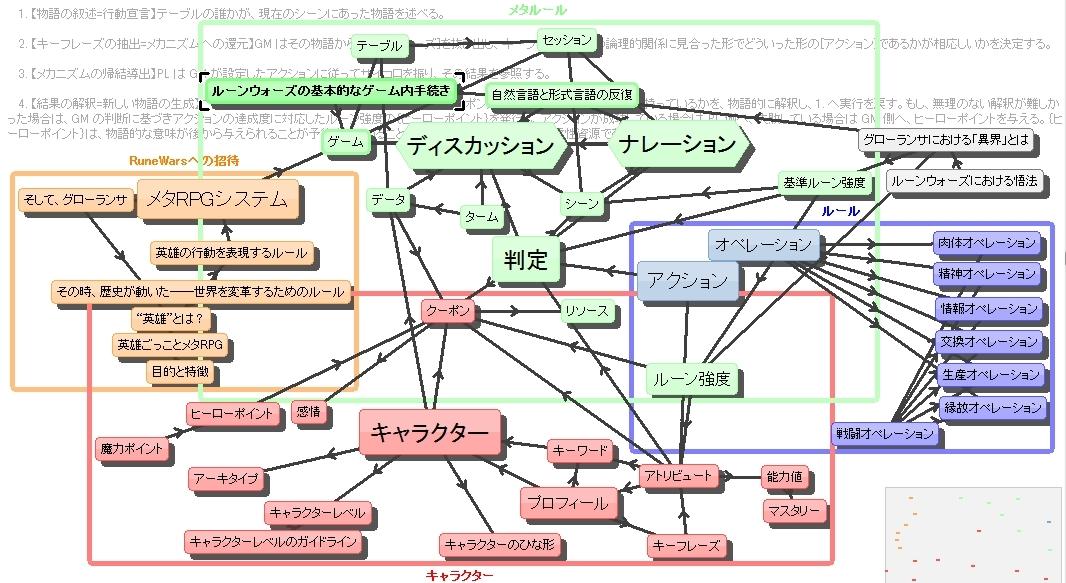 f:id:mallion:20080105055016j:image:w550