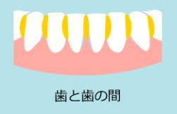 f:id:mama-eiseishi:20170205153411p:plain