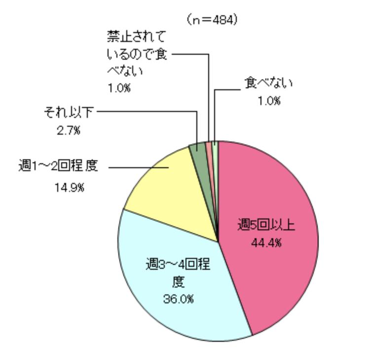 f:id:mama-eiseishi:20170821215359p:plain