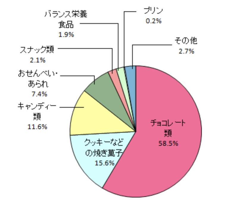 f:id:mama-eiseishi:20170821215517p:plain