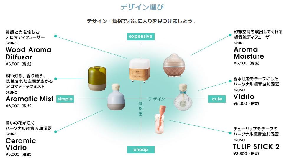 f:id:mamabiyou:20170117110320j:plain