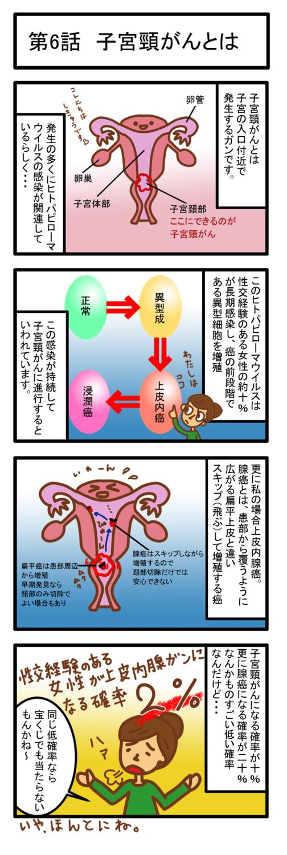 子宮頸がん6 漫画