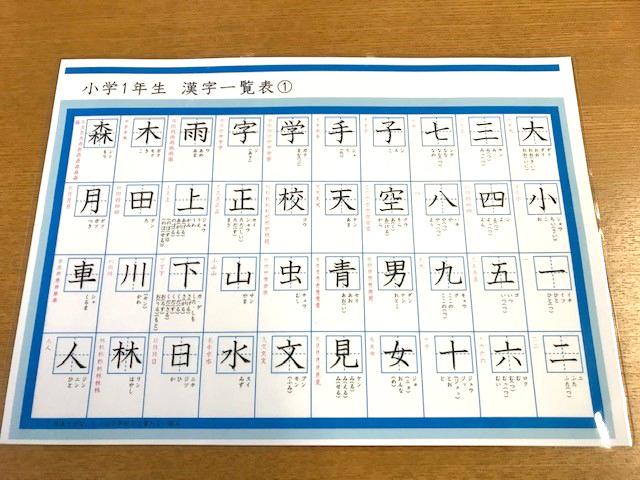 一年生 で 習う 漢字 1年生の漢字表ポスター ぷりんときっず