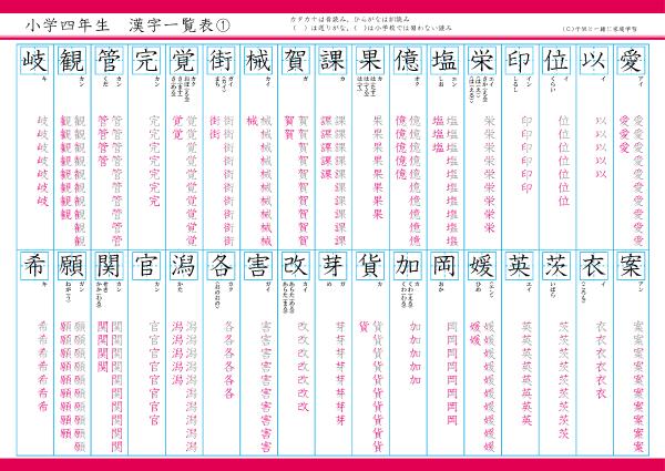 小学四年生で習う漢字一覧表(書き順付)無料