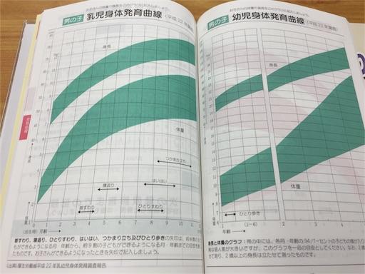 f:id:mamashizue:20160524142516j:image