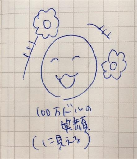 f:id:mamashizue:20170305123841j:image