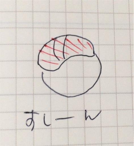 f:id:mamashizue:20170319132113j:image