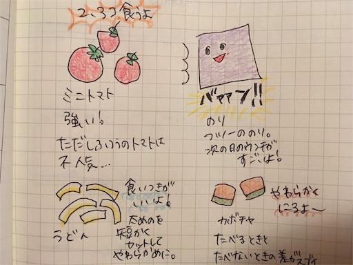f:id:mamashizue:20171120224620j:image