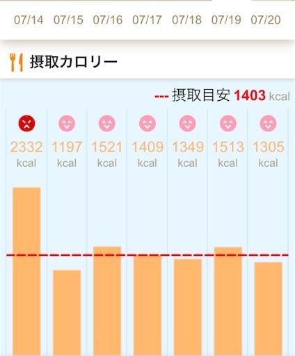f:id:mamashizue:20180727135432j:image