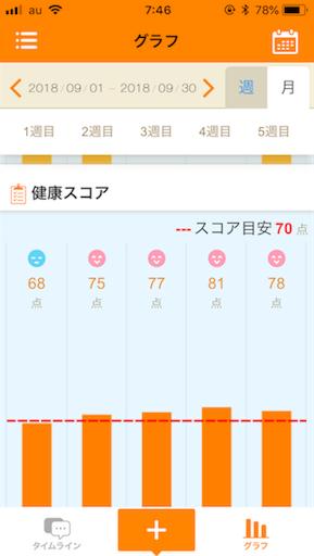 f:id:mamashizue:20181001074638p:image